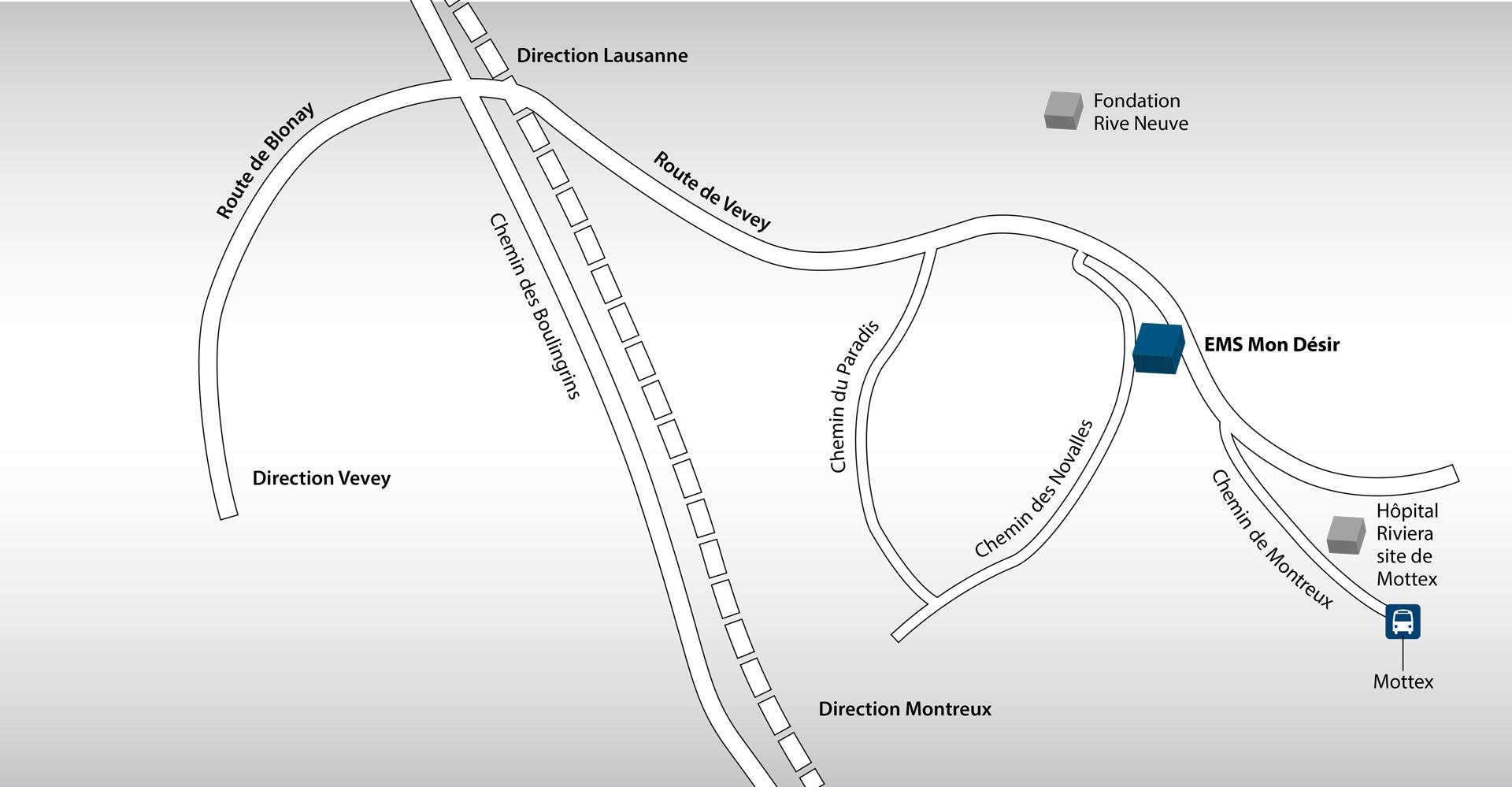 Les transports publics VMCV conduisent à Mon Désir. Deux lignes, au départ de Vevey ou de Clarens, passent à proximité de l'établissement, avec un arrêt Château des Novalles ou devant l'hôpital de Mottex. L'établissement dispose d'un parking.